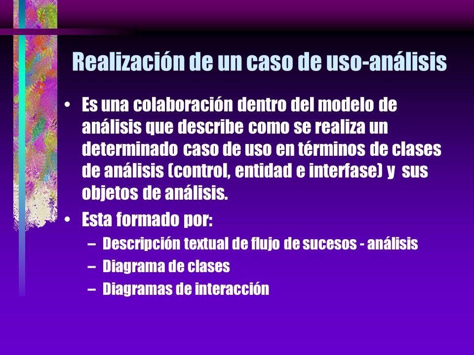 ... Ejemplo Comprador IU Solicitud de Pago Factura muestra cambia estado planifica factura Planificador de pagos
