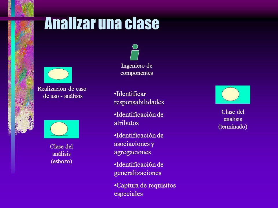 Analizar un caso de uso Ingeniero de casos de uso Modelo del Negocio (o modelo del dominio) Clase del análisis (esbozo) Modelo de casos de uso Requisi