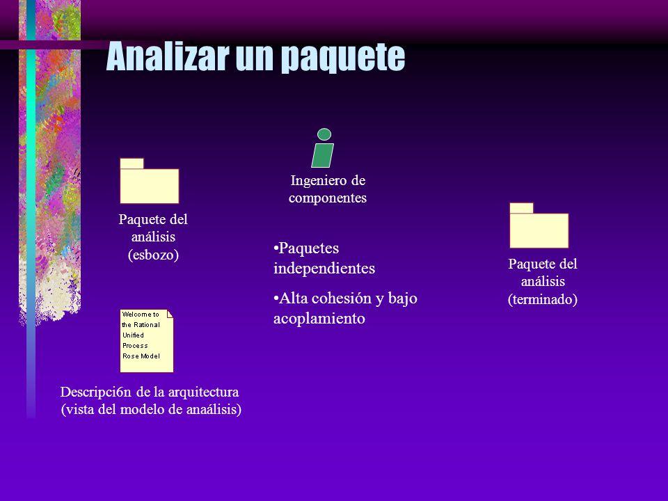 Analizar una clase Ingeniero de componentes Clase del análisis (terminado) Identificar responsabilidades Identificación de atributos Identificación de