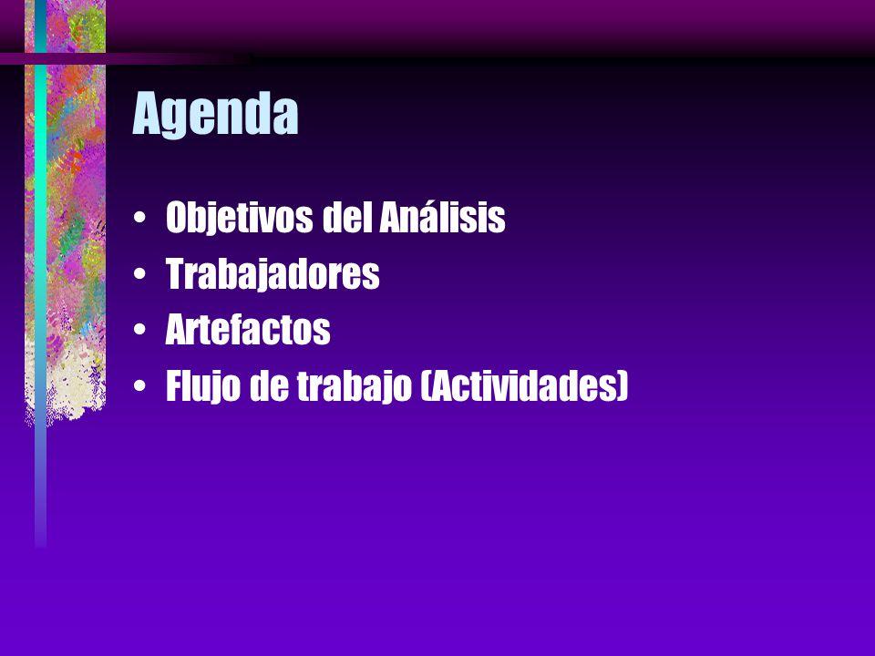 Agenda Objetivos del Análisis Trabajadores Artefactos Flujo de trabajo (Actividades)