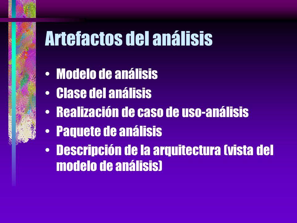 Artefactos del análisis Modelo de análisis Clase del análisis Realización de caso de uso-análisis Paquete de análisis Descripción de la arquitectura (vista del modelo de análisis)
