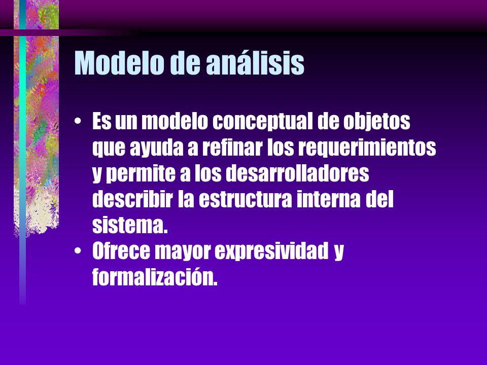 Modelo de análisis Es un modelo conceptual de objetos que ayuda a refinar los requerimientos y permite a los desarrolladores describir la estructura interna del sistema.