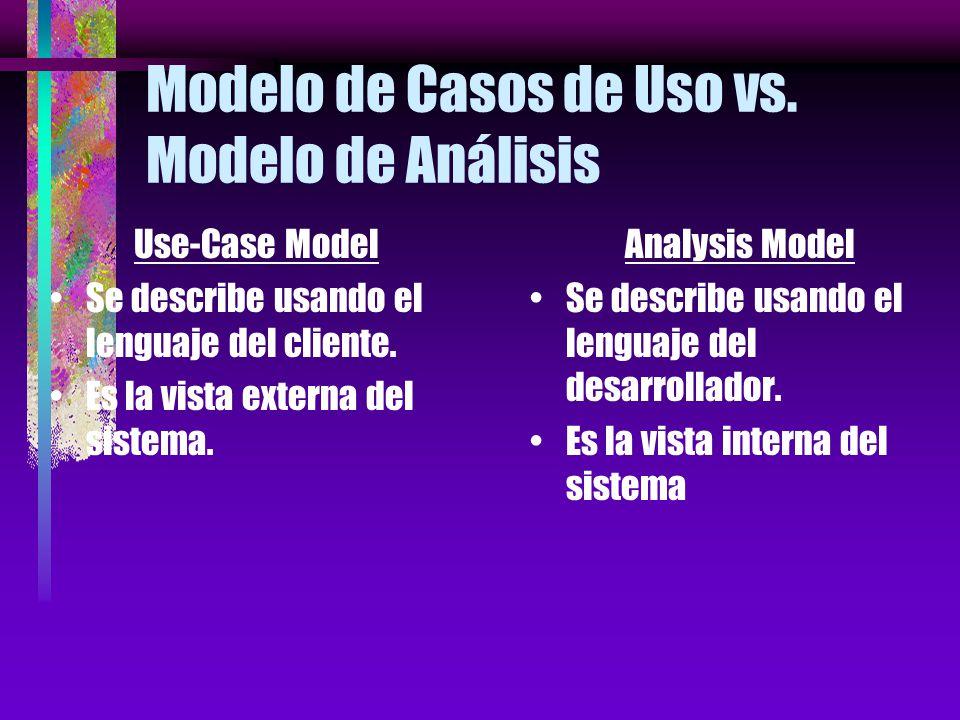 Modelo de análisis Es un modelo conceptual de objetos que ayuda a refinar los requerimientos y permite a los desarrolladores describir la estructura i