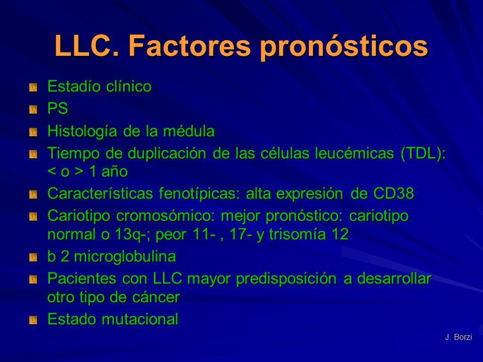 LLC. Factores pronósticos Estadío clínico PS Histología de la médula Tiempo de duplicación de las células leucémicas (TDL): 1 año Características feno
