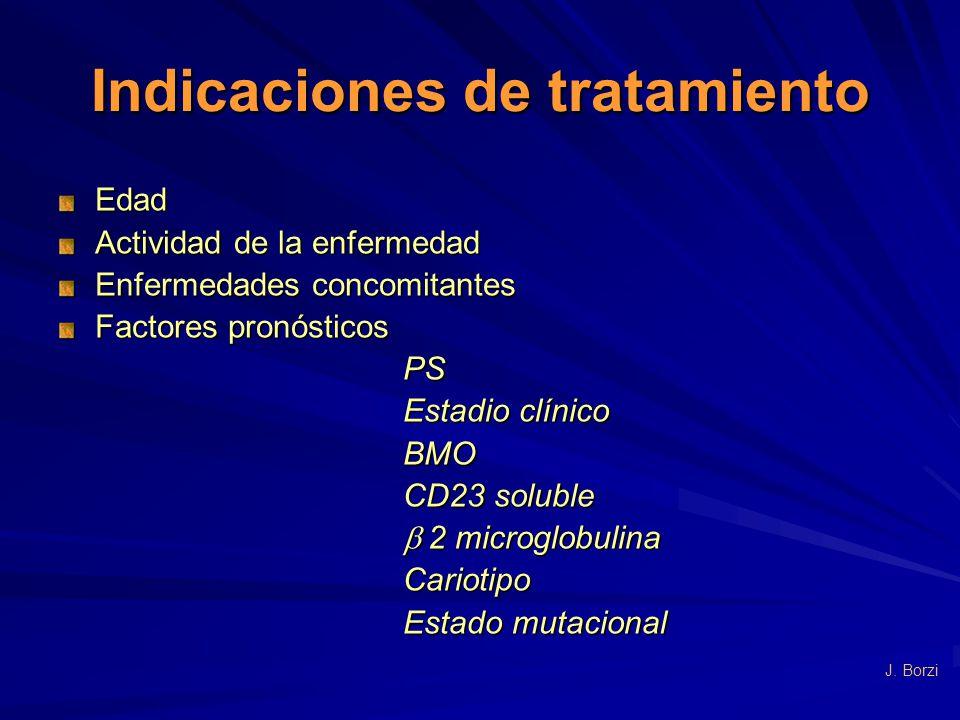 Indicaciones de tratamiento Edad Actividad de la enfermedad Enfermedades concomitantes Factores pronósticos PS PS Estadio clínico Estadio clínico BMO