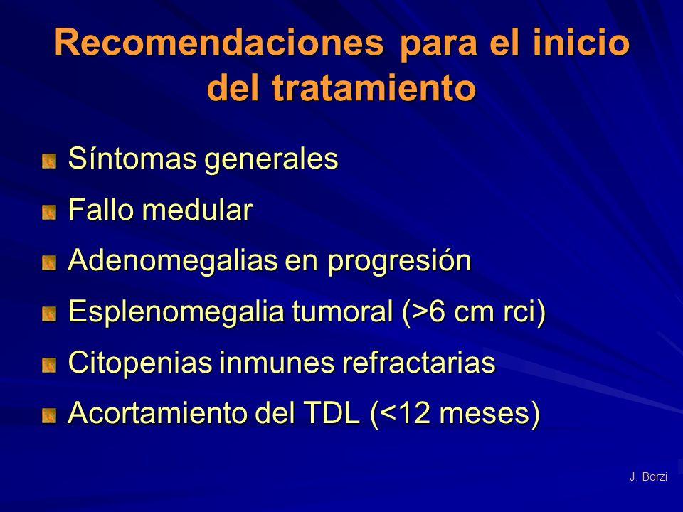 Recomendaciones para el inicio del tratamiento Síntomas generales Fallo medular Adenomegalias en progresión Esplenomegalia tumoral (>6 cm rci) Citopen