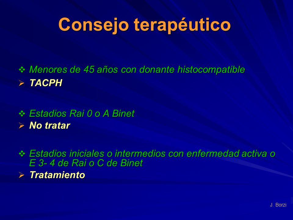 Consejo terapéutico Menores de 45 años con donante histocompatible Menores de 45 años con donante histocompatible TACPH TACPH Estadios Rai 0 o A Binet