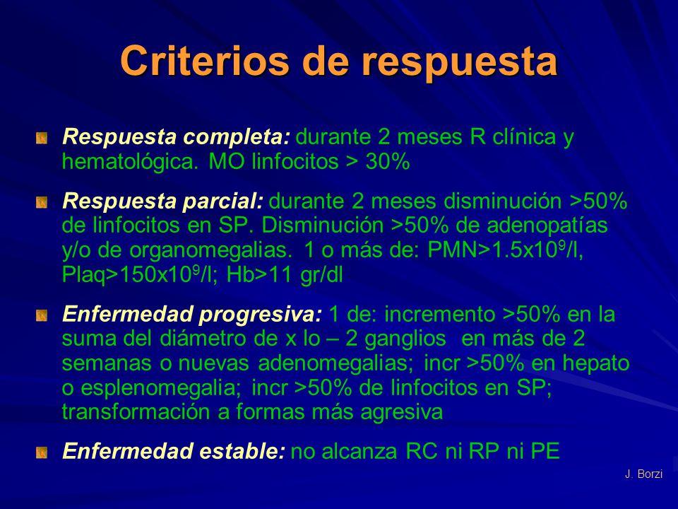 Criterios de respuesta Respuesta completa: durante 2 meses R clínica y hematológica. MO linfocitos > 30% Respuesta parcial: durante 2 meses disminució
