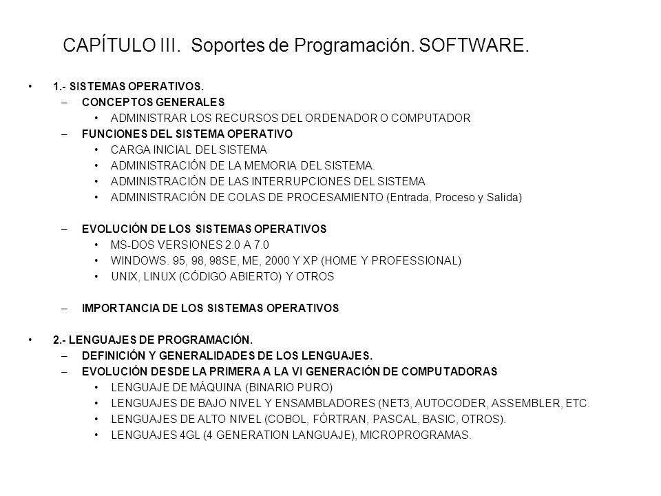 CAPÍTULO III. Soportes de Programación. SOFTWARE. 1.- SISTEMAS OPERATIVOS. –CONCEPTOS GENERALES ADMINISTRAR LOS RECURSOS DEL ORDENADOR O COMPUTADOR –F
