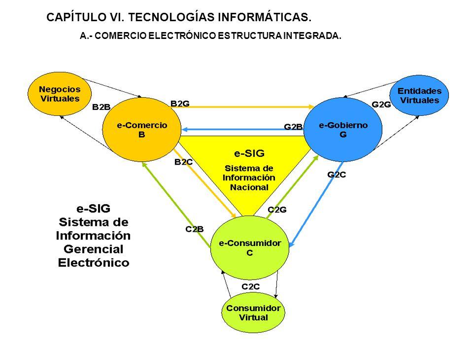 CAPÍTULO VI. TECNOLOGÍAS INFORMÁTICAS. A.- COMERCIO ELECTRÓNICO ESTRUCTURA INTEGRADA.