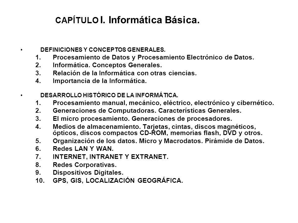 CAPÍTULO I. Informática Básica. DEFINICIONES Y CONCEPTOS GENERALES. 1.Procesamiento de Datos y Procesamiento Electrónico de Datos. 2.Informática. Conc