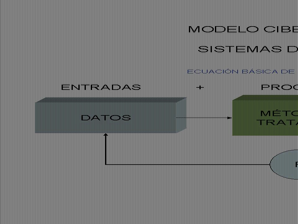 INFORMÁTICA MICRO- ELECTRÓNICA ELECTRÓNICA GENÉTICA SISTEMÁTICA TELEMÁTICA TECNOLOGÍAS INFORMÁTICAS OFIMÁTICA MATEMÁTICAS LÓGICA ARITMÉTICA CÁLCULO SISTEMAS NUMÉRICOS RELACIÓN DE LA INFORMÁTICA CON OTRAS CIENCIAS