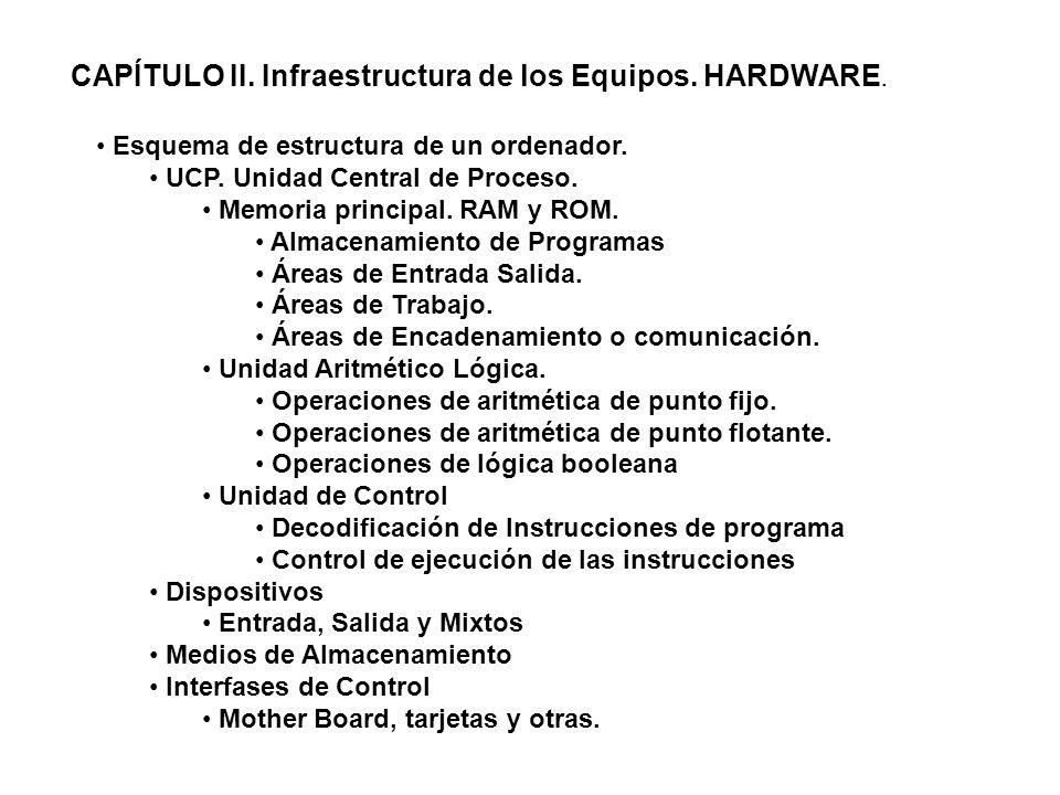 CAPÍTULO II. Infraestructura de los Equipos. HARDWARE. Esquema de estructura de un ordenador. UCP. Unidad Central de Proceso. Memoria principal. RAM y