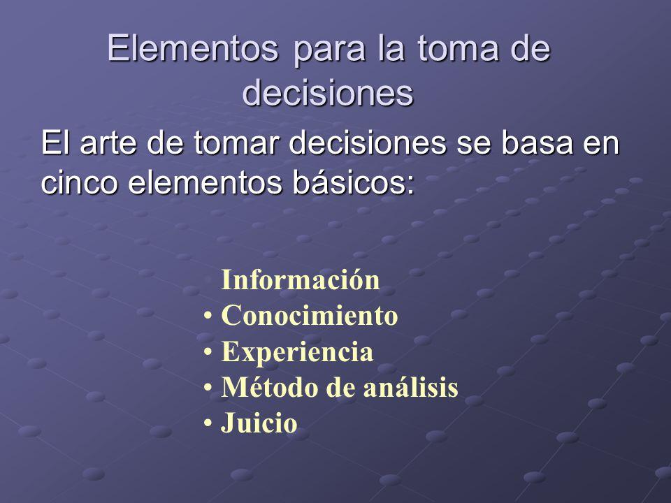 Elementos para la toma de decisiones El arte de tomar decisiones se basa en cinco elementos básicos: Información Conocimiento Experiencia Método de an