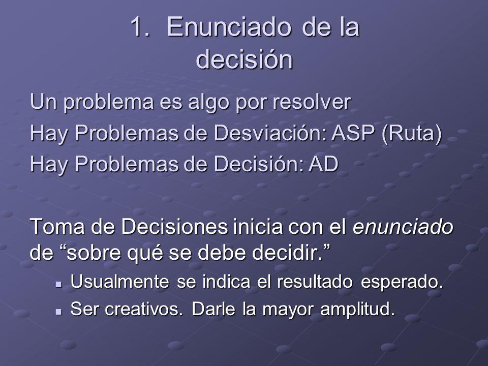 1. Enunciado de la decisión Un problema es algo por resolver Hay Problemas de Desviación: ASP (Ruta) Hay Problemas de Decisión: AD Toma de Decisiones