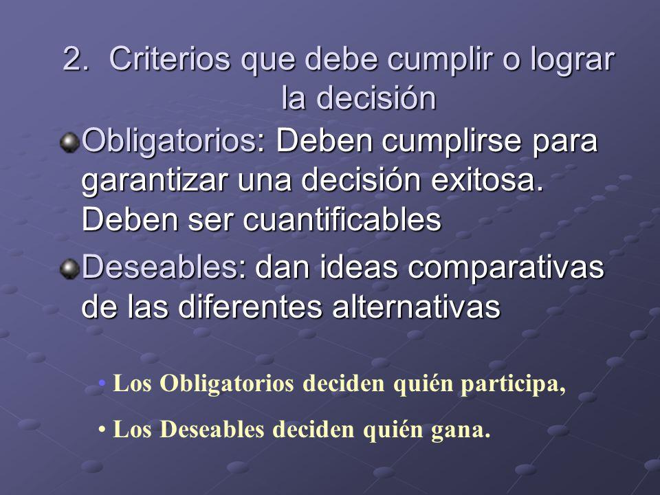 2. Criterios que debe cumplir o lograr la decisión Obligatorios: Deben cumplirse para garantizar una decisión exitosa. Deben ser cuantificables Deseab