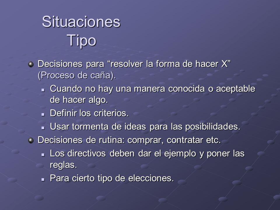Situaciones Tipo Decisiones para resolver la forma de hacer X (Proceso de caña). Cuando no hay una manera conocida o aceptable de hacer algo. Cuando n