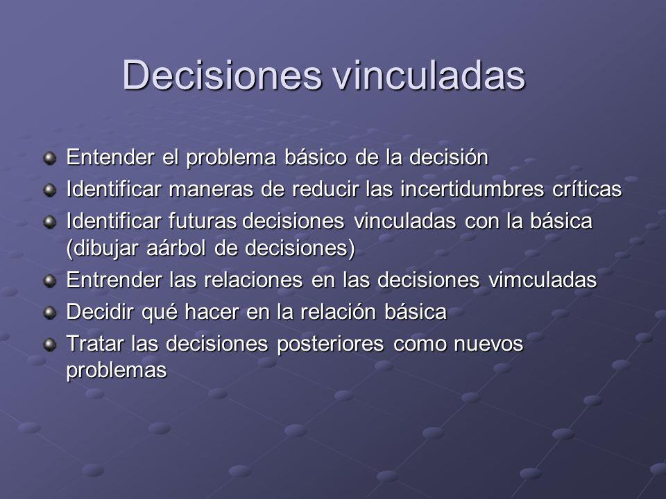 Decisiones vinculadas Entender el problema básico de la decisión Identificar maneras de reducir las incertidumbres críticas Identificar futuras decisi