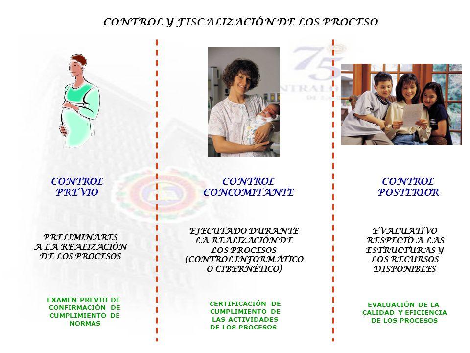 CONTROL PREVIO CONTROL CONCOMITANTE CONTROL POSTERIOR PRELIMINARES A LA REALIZACIÓN DE LOS PROCESOS EJECUTADO DURANTE LA REALIZACIÓN DE LOS PROCESOS (