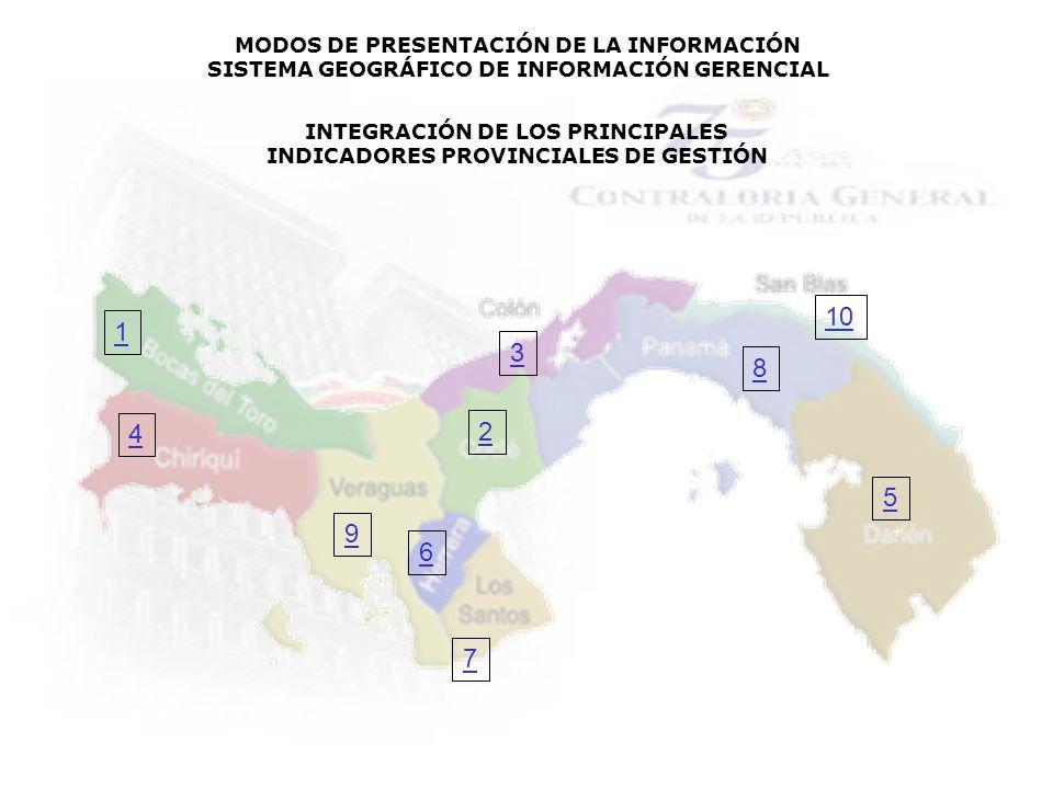 1 2 3 4 5 6 7 8 9 10 INTEGRACIÓN DE LOS PRINCIPALES INDICADORES PROVINCIALES DE GESTIÓN MODOS DE PRESENTACIÓN DE LA INFORMACIÓN SISTEMA GEOGRÁFICO DE