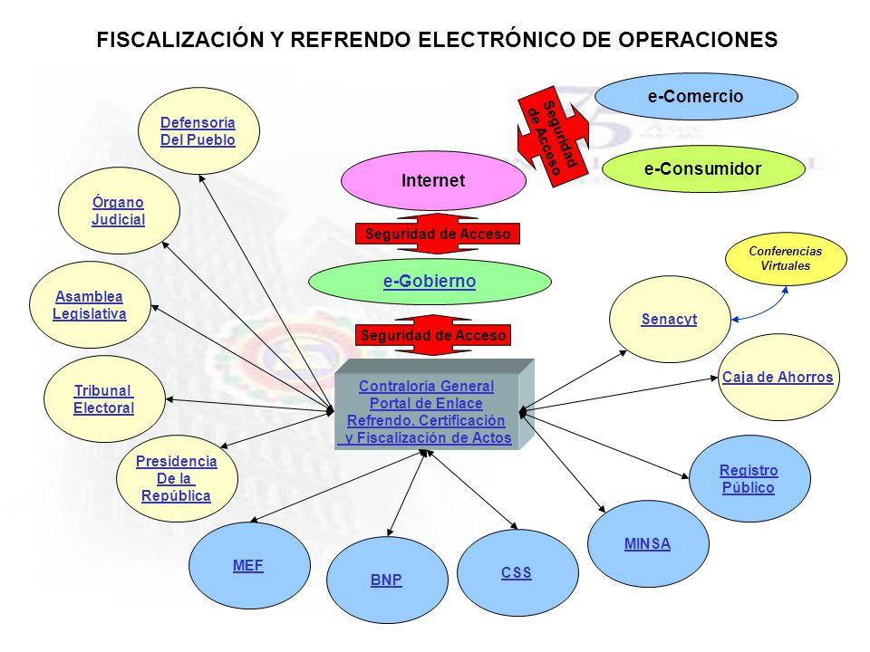 Contraloría General Portal de Enlace Refrendo, Certificación y Fiscalización de Actos Asamblea Legislativa Tribunal Electoral Presidencia De la Repúbl
