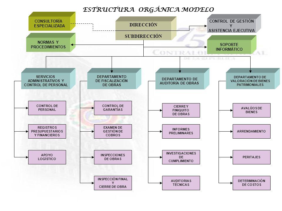 DIRECCIÓN SUBDIRECCIÓN CONTROL DE GESTIÓN Y ASISTENCIA EJECUTIVA CONSULTORÍA ESPECIALIZADA ESTRUCTURA ORGÁNICA MODELO NORMAS Y PROCEDIMIENTOS SERVICIO