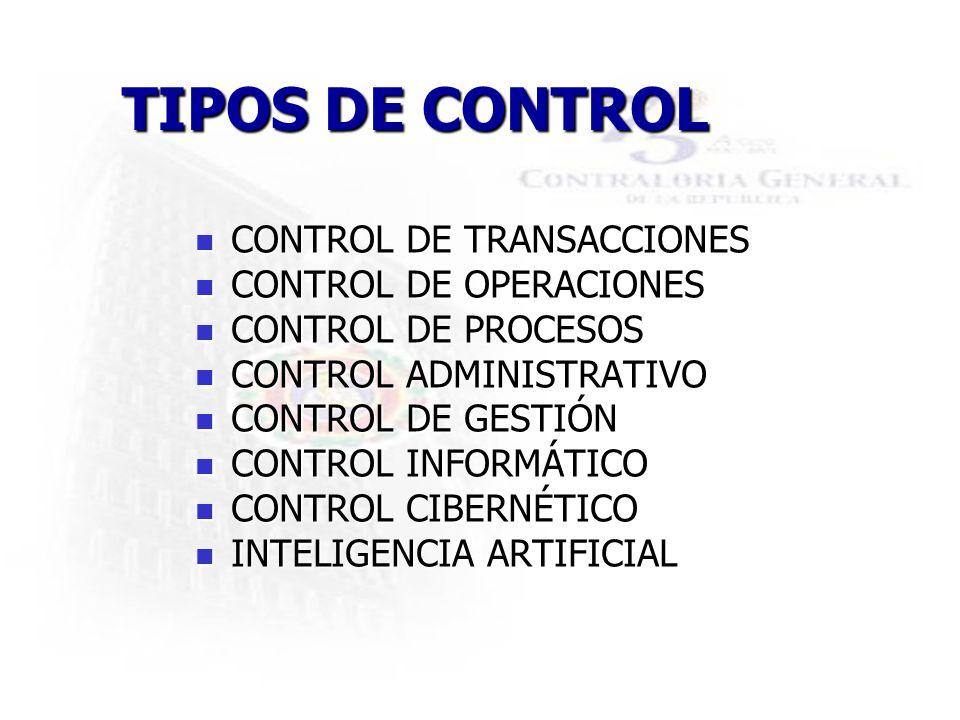 TIPOS DE CONTROL CONTROL DE TRANSACCIONES CONTROL DE TRANSACCIONES CONTROL DE OPERACIONES CONTROL DE OPERACIONES CONTROL DE PROCESOS CONTROL DE PROCES