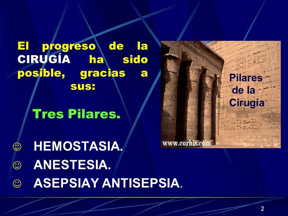 2 El progreso de la CIRUGÍA ha sido posible, gracias a sus: Tres Pilares. J HEMOSTASIA. J ANESTESIA. J ASEPSIAY ANTISEPSIA. Pilares de la Cirugía