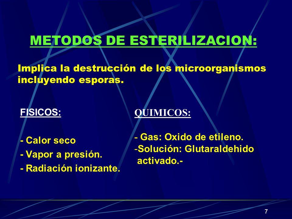 7 Implica la destrucción de los microorganismos incluyendo esporas. FISICOS: - Calor seco - Vapor a presión. - Radiación ionizante. METODOS DE ESTERIL