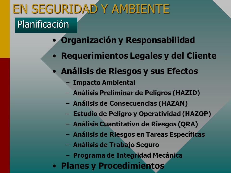 Organización y Responsabilidad Requerimientos Legales y del Cliente Análisis de Riesgos y sus Efectos – –Impacto Ambiental – –Análisis Preliminar de Peligros (HAZID) – –Análisis de Consecuencias (HAZAN) – –Estudio de Peligro y Operatividad (HAZOP) – –Análisis Cuantitativo de Riesgos (QRA) – –Análisis de Riesgos en Tareas Específicas – –Análisis de Trabajo Seguro – –Programa de Integridad Mecánica Planes y Procedimientos Planificación EN SEGURIDAD Y AMBIENTE