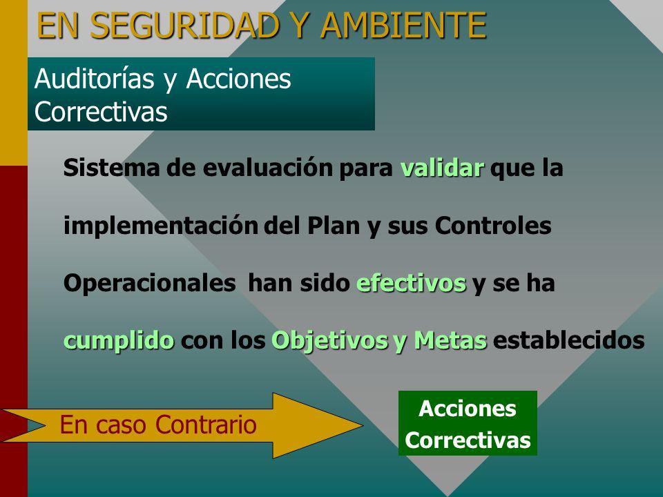 Auditorías y Acciones Correctivas validar efectivos cumplido Objetivos y Metas Sistema de evaluación para validar que la implementación del Plan y sus