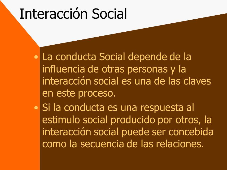 Variables de la Psicología social.