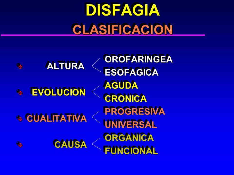 DISFAGIA CLASIFICACION DISFAGIA CLASIFICACION X ALTURA X EVOLUCION X CUALITATIVA X CAUSA X ALTURA X EVOLUCION X CUALITATIVA X CAUSA OROFARINGEA OROFAR
