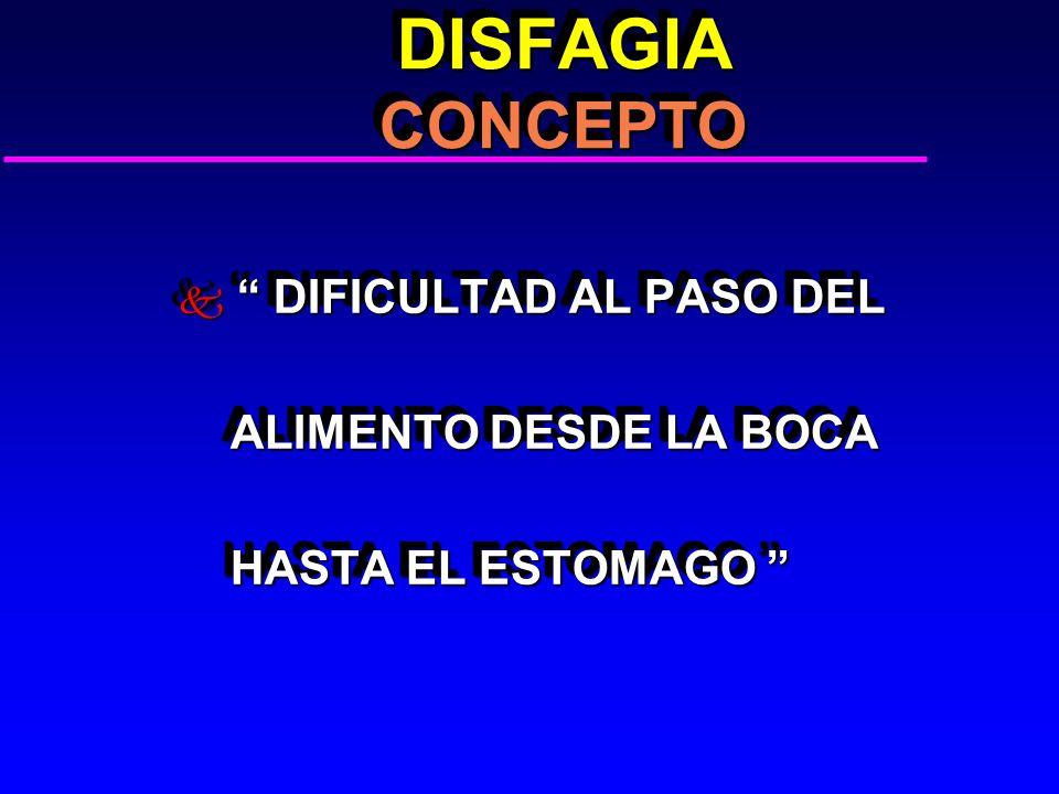DISFAGIA OROFARINGEA CAUSAS DISFAGIA OROFARINGEA CAUSAS LESION LOCAL: LESION LOCAL: k INFLAMATORIAS k NEOPLASICAS k MEMBRANAS CONG k PUMER-VINSON k COMPR EXTRINSECA k POST Qx FARINGEA LESION LOCAL: LESION LOCAL: k INFLAMATORIAS k NEOPLASICAS k MEMBRANAS CONG k PUMER-VINSON k COMPR EXTRINSECA k POST Qx FARINGEA TRAST MOTIL EES: TRAST MOTIL EES: k EES HIPERTENSIVO k EES HIPOTENSIVO k RELAJ ANORM EES k ACALASIA DE CRICO k CIERRE PREMATURO k RELAJ RETARDADA