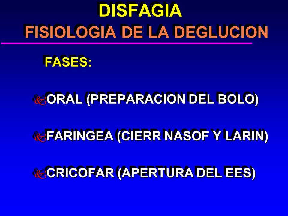DISFAGIA FISIOLOGIA DE LA DEGLUCION DISFAGIA FISIOLOGIA DE LA DEGLUCION FASES: FASES: k ORAL (PREPARACION DEL BOLO) k FARINGEA (CIERR NASOF Y LARIN) k