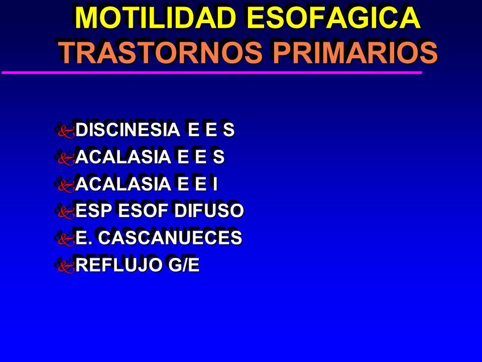 MOTILIDAD ESOFAGICA TRASTORNOS SECUNDARIOS MOTILIDAD ESOFAGICA TRASTORNOS SECUNDARIOS k ESCLERODERMIA k DIABETES M.