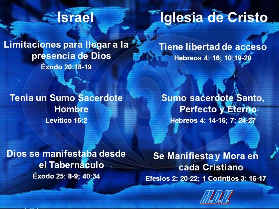 IsraelIglesia de Cristo Limitaciones para llegar a la presencia de Dios Éxodo 20:18-19 Tiene libertad de acceso Hebreos 4: 16; 10:19-20 Tenia un Sumo