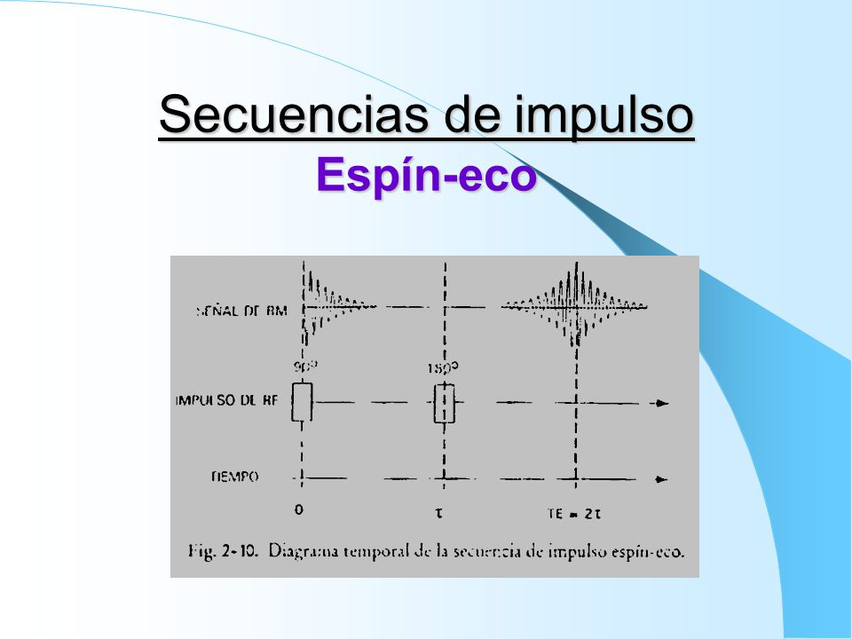 Secuencias de impulso Espín-eco Secuencias de impulso Espín-eco