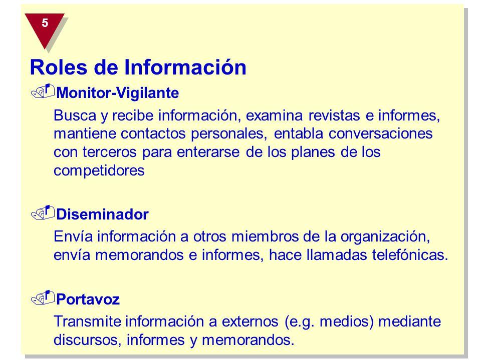 Roles de Información. Monitor-Vigilante Busca y recibe información, examina revistas e informes, mantiene contactos personales, entabla conversaciones