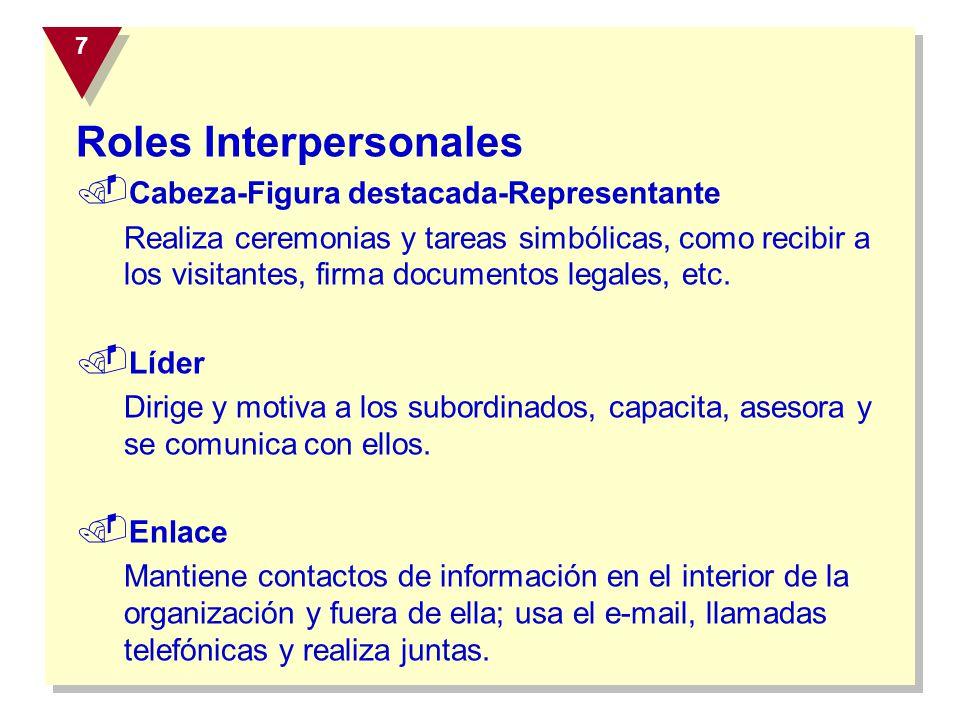 Roles Interpersonales. Cabeza-Figura destacada-Representante Realiza ceremonias y tareas simbólicas, como recibir a los visitantes, firma documentos l