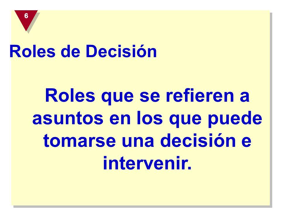 Roles de Decisión Roles que se refieren a asuntos en los que puede tomarse una decisión e intervenir. 6 6