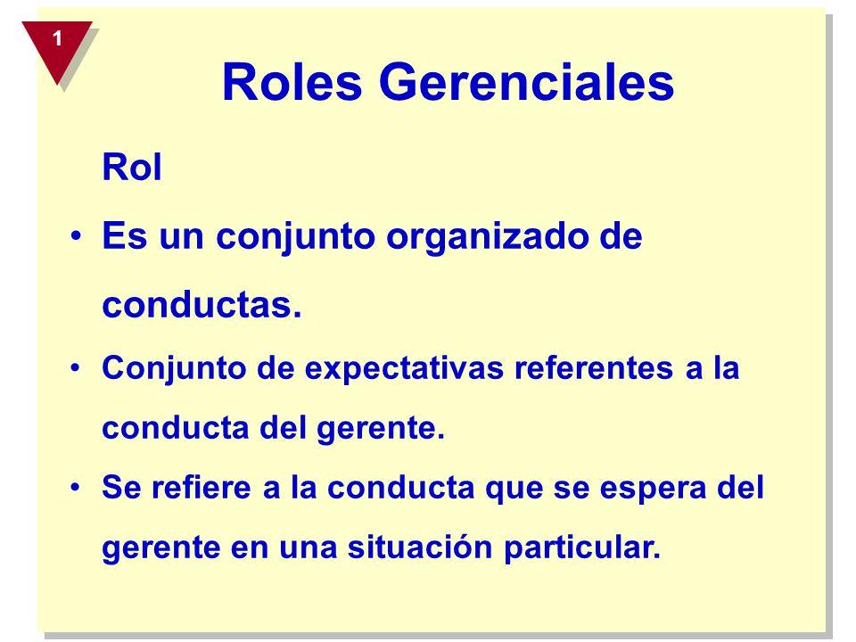 1 1 Roles Gerenciales Rol Es un conjunto organizado de conductas. Conjunto de expectativas referentes a la conducta del gerente. Se refiere a la condu