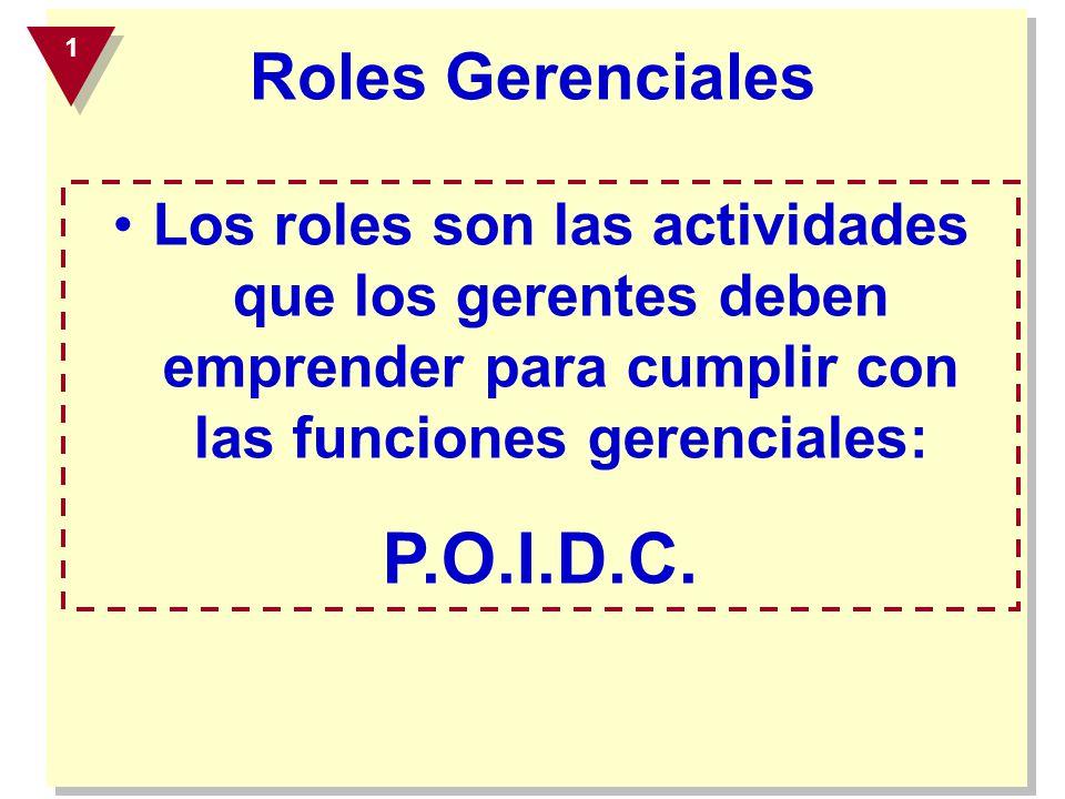 Roles Gerenciales Los roles son las actividades que los gerentes deben emprender para cumplir con las funciones gerenciales: P.O.I.D.C. 1 1
