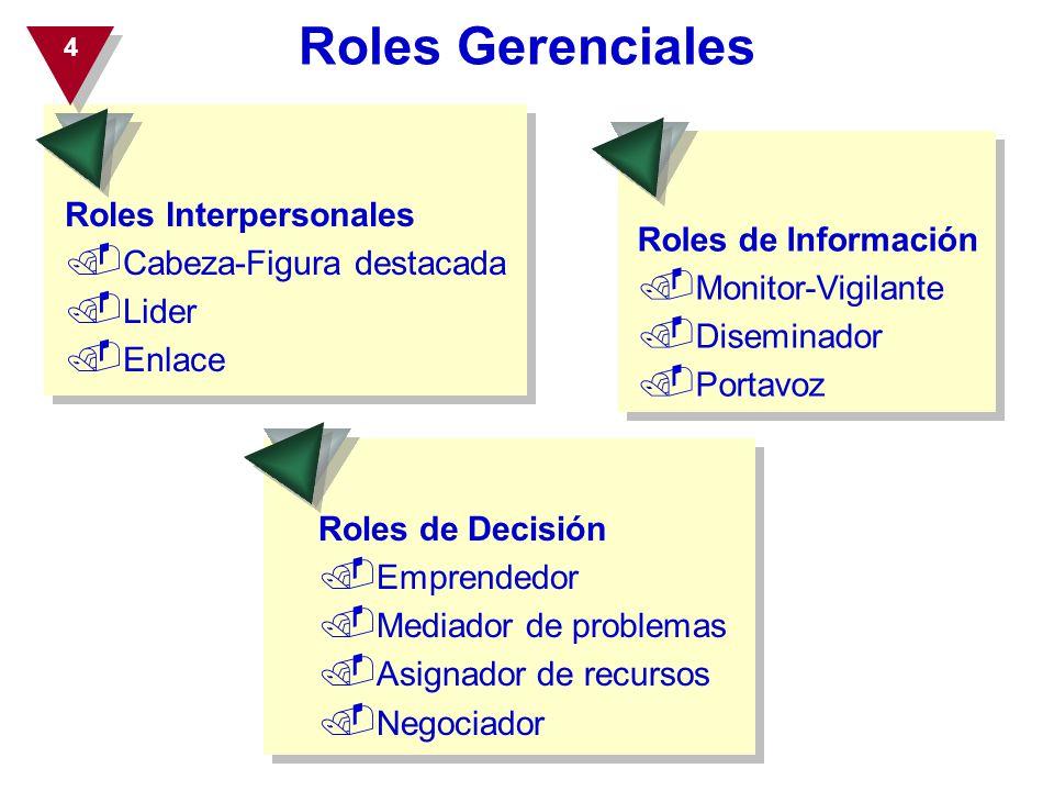 Roles Gerenciales Roles Interpersonales. Cabeza-Figura destacada. Lider. Enlace 4 4 Roles de Información. Monitor-Vigilante. Diseminador. Portavoz Rol