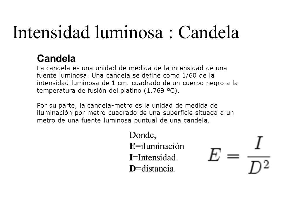 Su expresión es: Donde, E=iluminación I=Intensidad D=distancia. Intensidad luminosa : Candela Candela La candela es una unidad de medida de la intensi