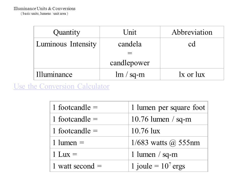 QuantityUnitAbbreviation Luminous Intensitycandela = candlepower cd Illuminancelm / sq-mlx or lux Illuminance Units & Conversions ( basic units, lumens / unit area ) Use the Conversion Calculator 1 footcandle =1 lumen per square foot 1 footcandle =10.76 lumen / sq-m 1 footcandle =10.76 lux 1 lumen =1/683 watts @ 555nm 1 Lux =1 lumen / sq-m 1 watt second =1 joule = 10 7 ergs