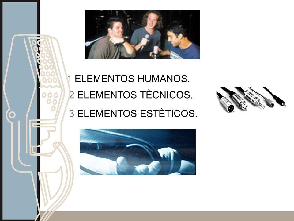 o Director o Productor o Guionista o Musicalizador o Efectista o Locutores o Actores o Operador técnico o Otros (reporteros, telefonistas, etc.) Elementos humanos