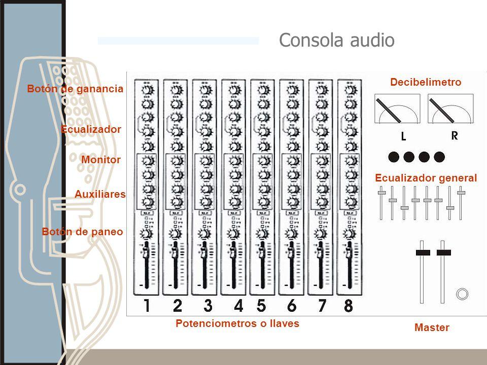 Consola audio Decibelimetro Master Potenciometros o llaves Botón de paneo Auxiliares Monitor Ecualizador Botón de ganancia Ecualizador general