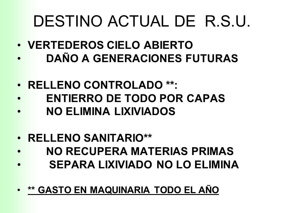INFLUENCIA EN LOS SUELOS UTILIZADOS COMO DESTINO DE LOS RSU FRIABILIDAD TEXTURA POROSIDAD PERMEABILIDAD INTERCAMBIO CATIONICO CONCENTRACION NUTRIENTES