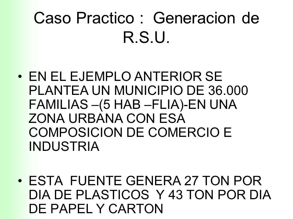 Generacion de Residuos Sólidos Urbanos Caso Municipio 180.000 habitantes Fase I: Generación de Residuos 160 TON DIA Tipo de ResiduoTONELADAS Papel y C